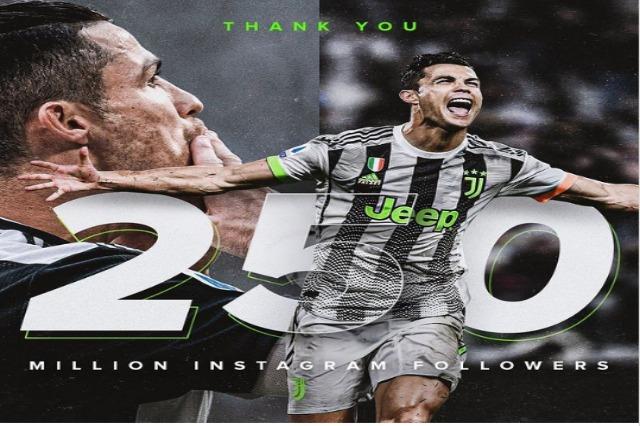 Cristiano Ronaldo feston 250 milionë ndjekës në rrjetet sociale