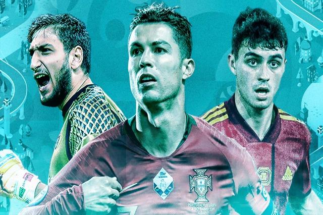 UEFA, çmimet e Euro 2020